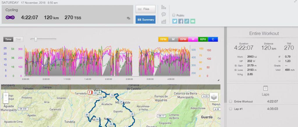 Análise dos dados do medidor de potância Training Peaks